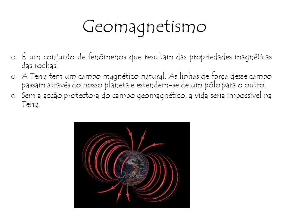 Geomagnetismo É um conjunto de fenómenos que resultam das propriedades magnéticas das rochas.