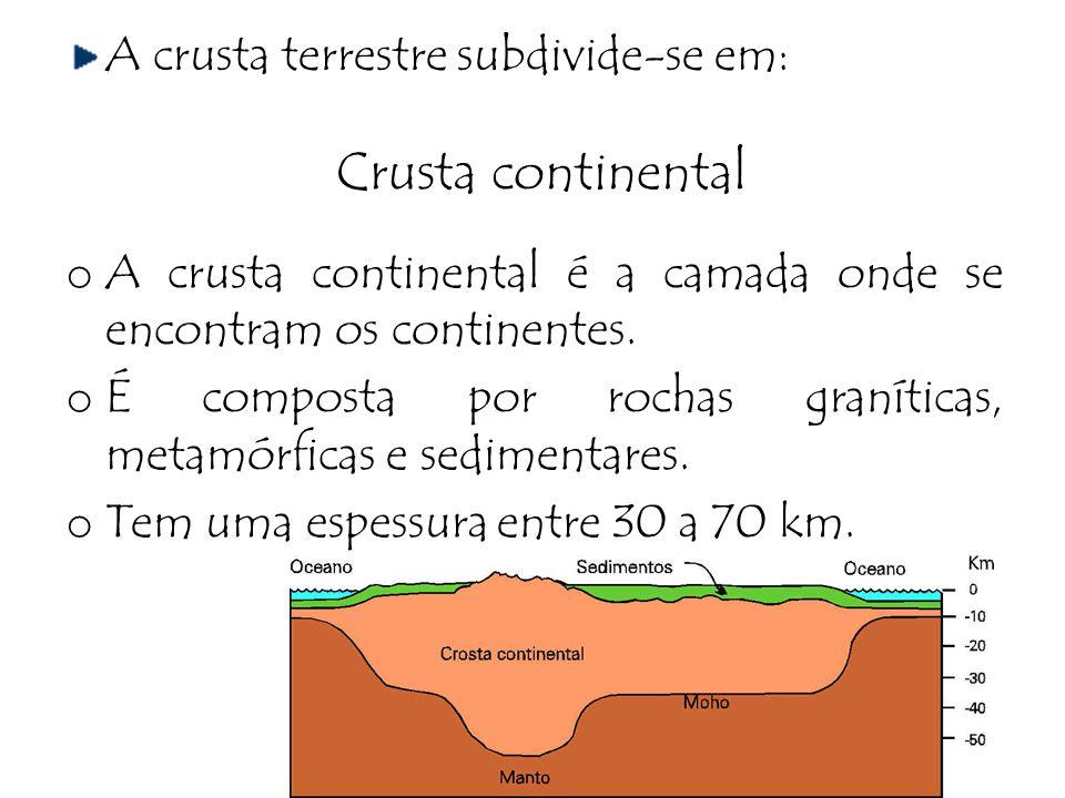 Crusta continental A crusta terrestre subdivide-se em: