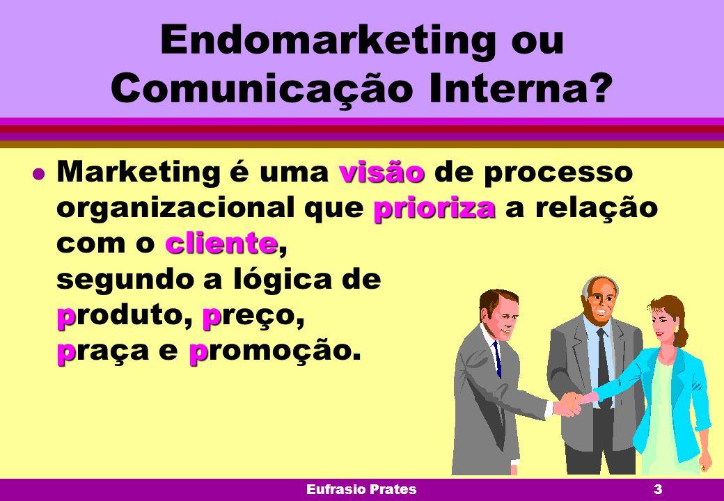 Endomarketing ou Comunicação Interna