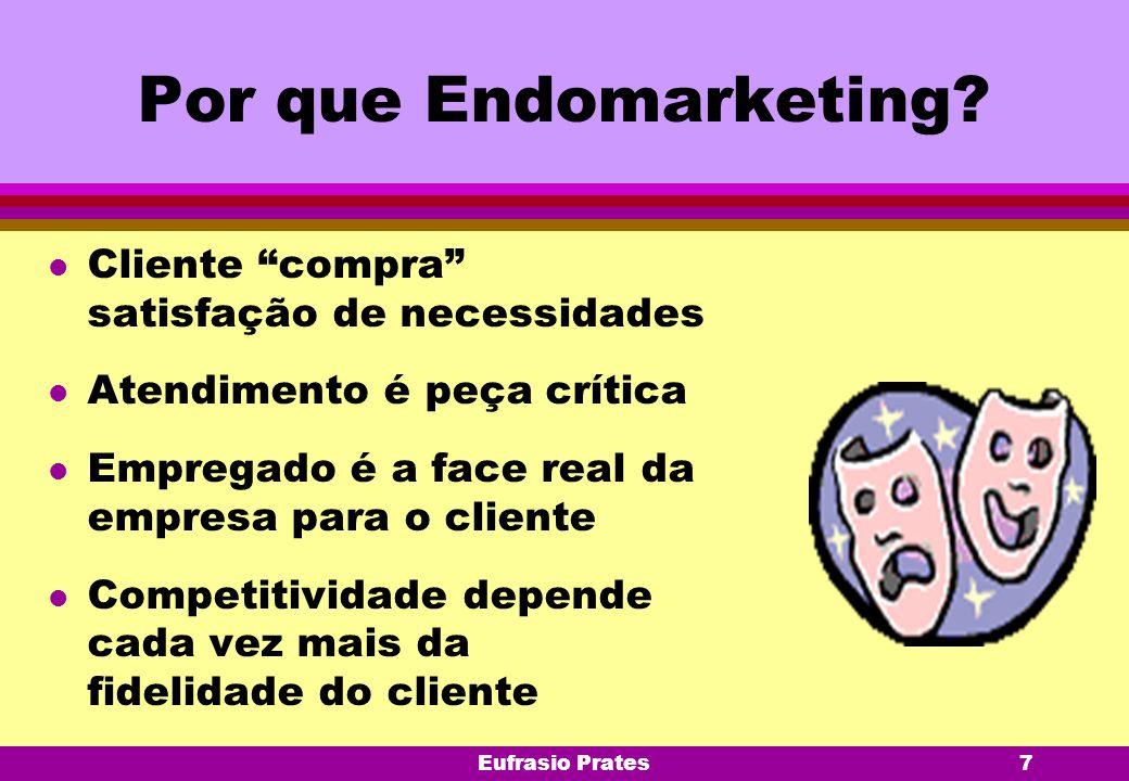 Por que Endomarketing Cliente compra satisfação de necessidades