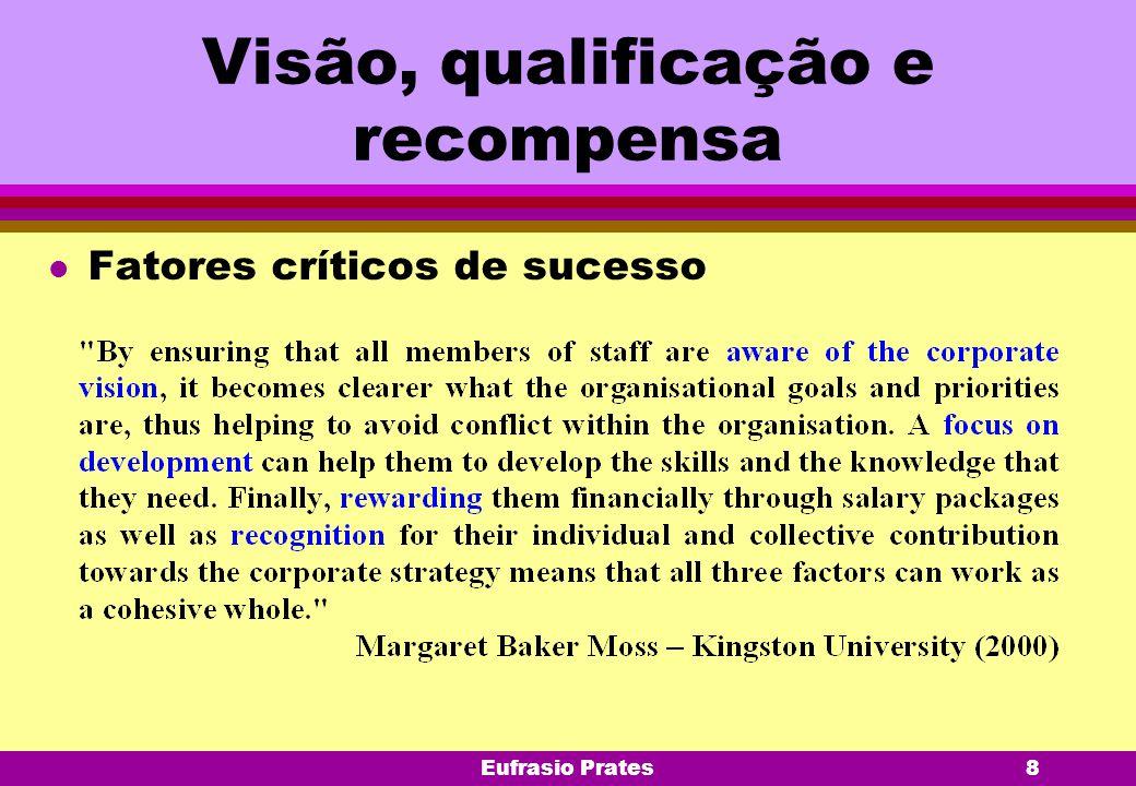 Visão, qualificação e recompensa