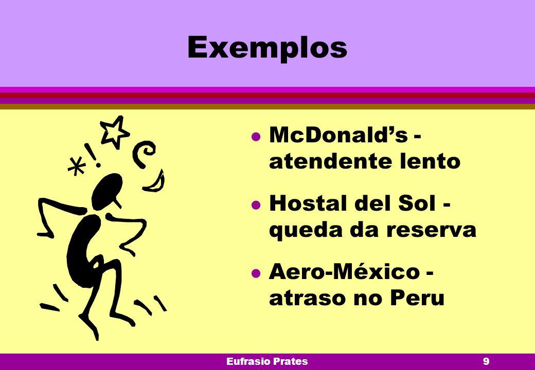 Exemplos McDonald's - atendente lento