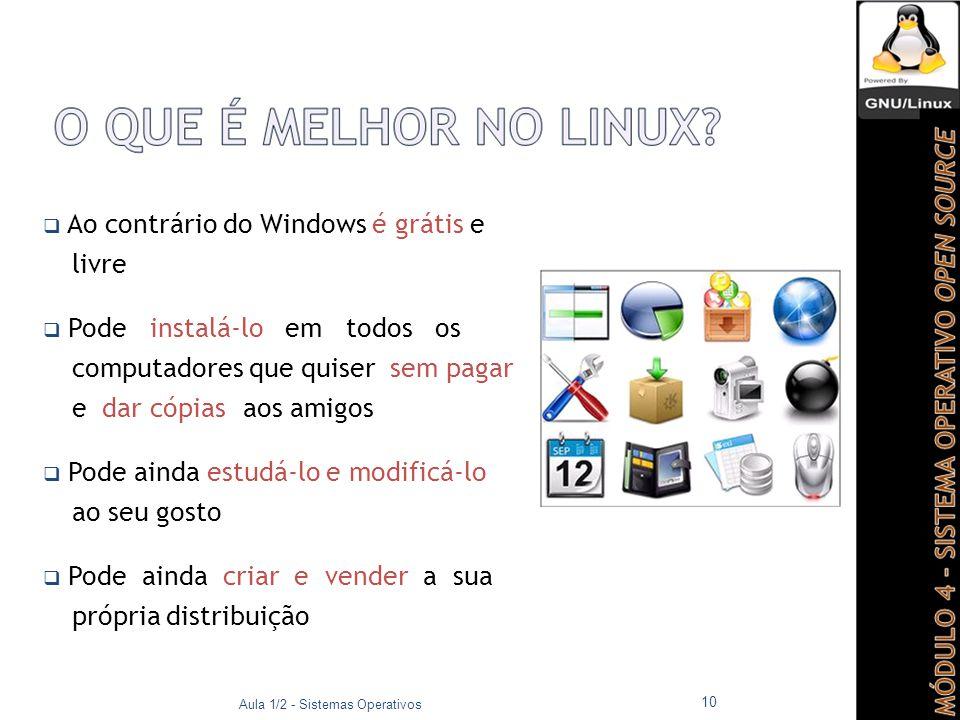  Ao contrário do Windows é grátis e livre