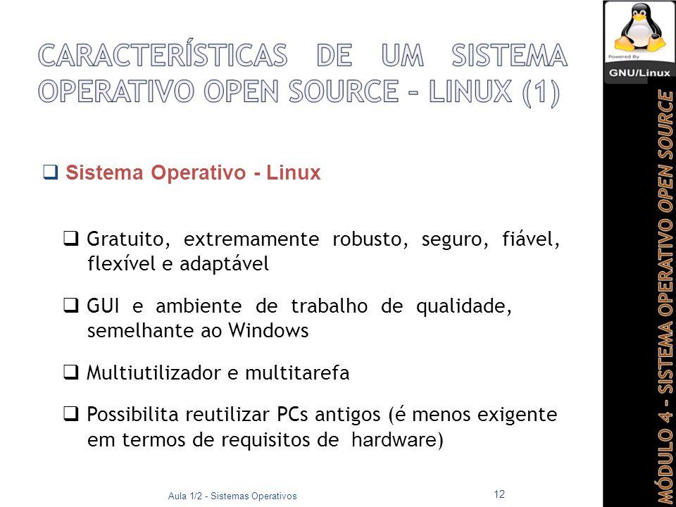  Sistema Operativo - Linux
