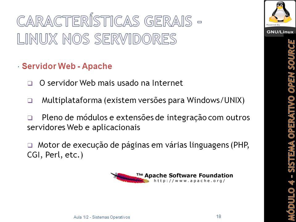  O servidor Web mais usado na Internet