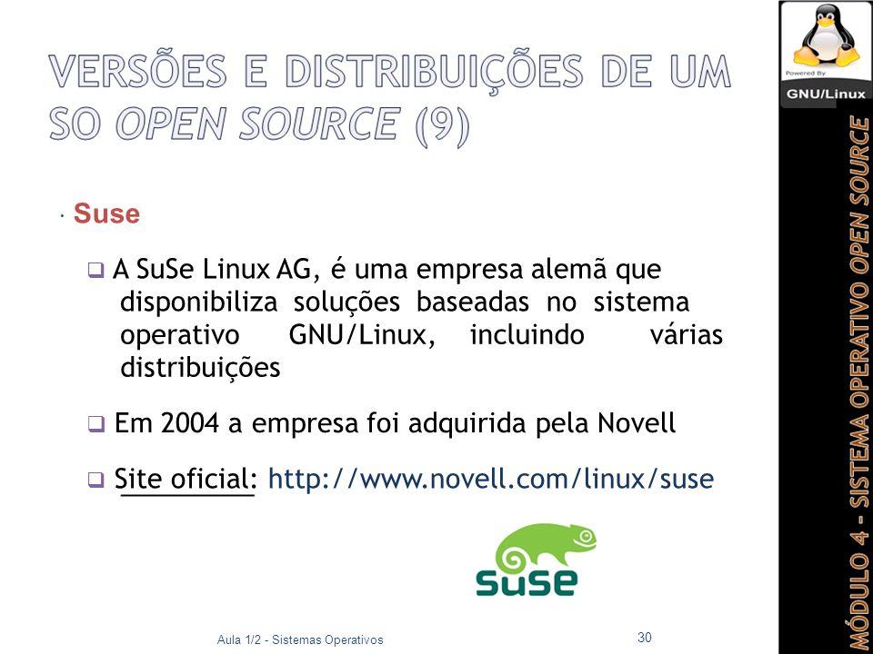 operativo GNU/Linux, incluindo várias distribuições