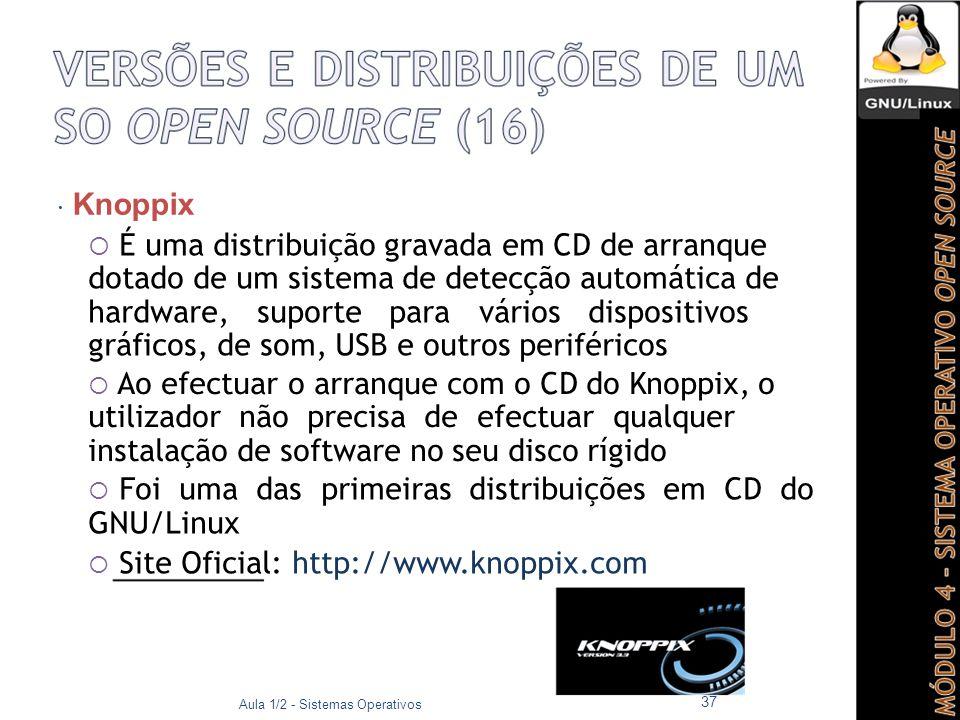  Foi uma das primeiras distribuições em CD do GNU/Linux