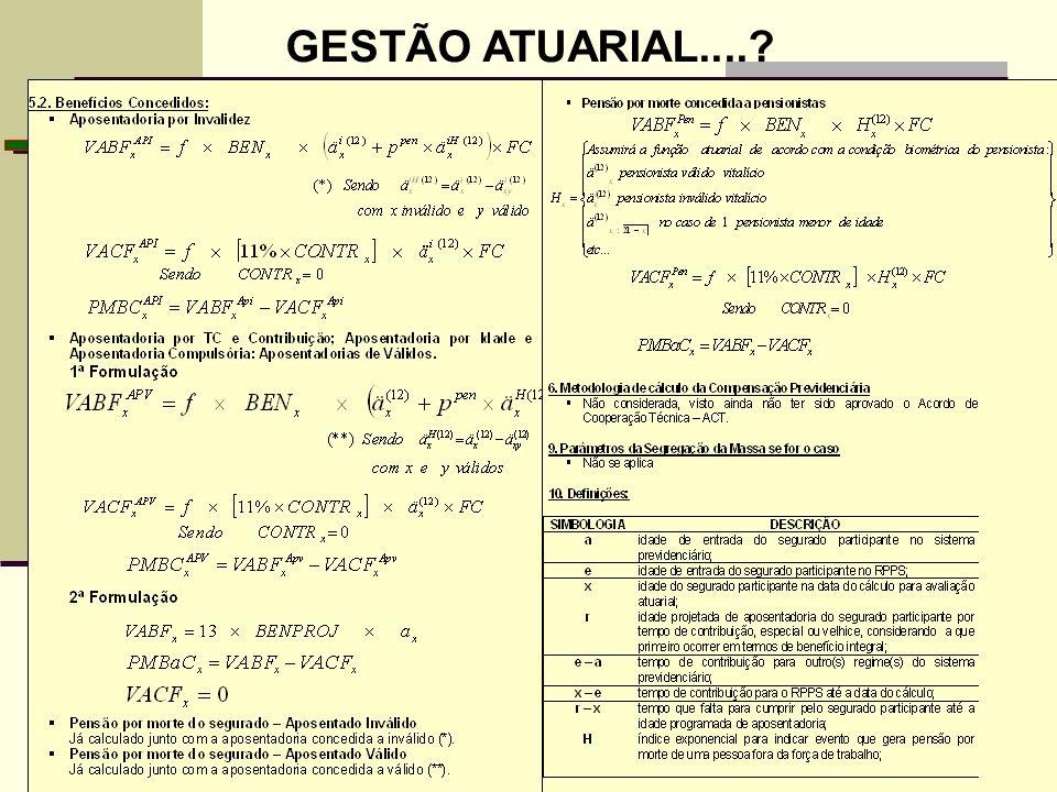 GESTÃO ATUARIAL....