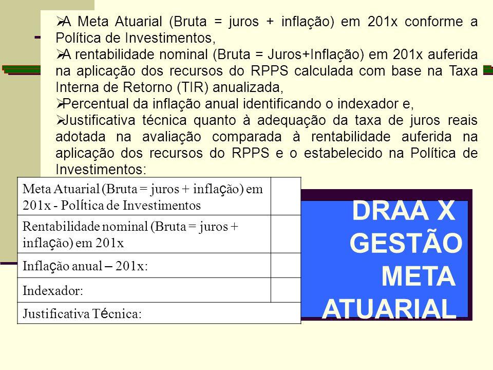 DRAA X GESTÃO META ATUARIAL