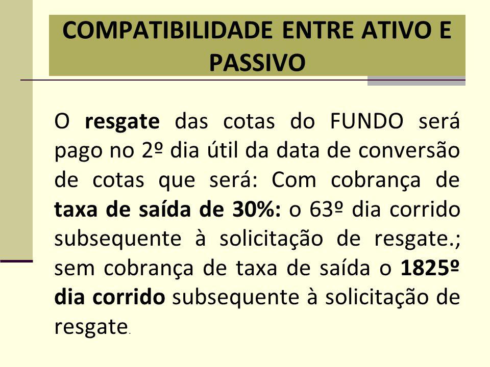 COMPATIBILIDADE ENTRE ATIVO E PASSIVO