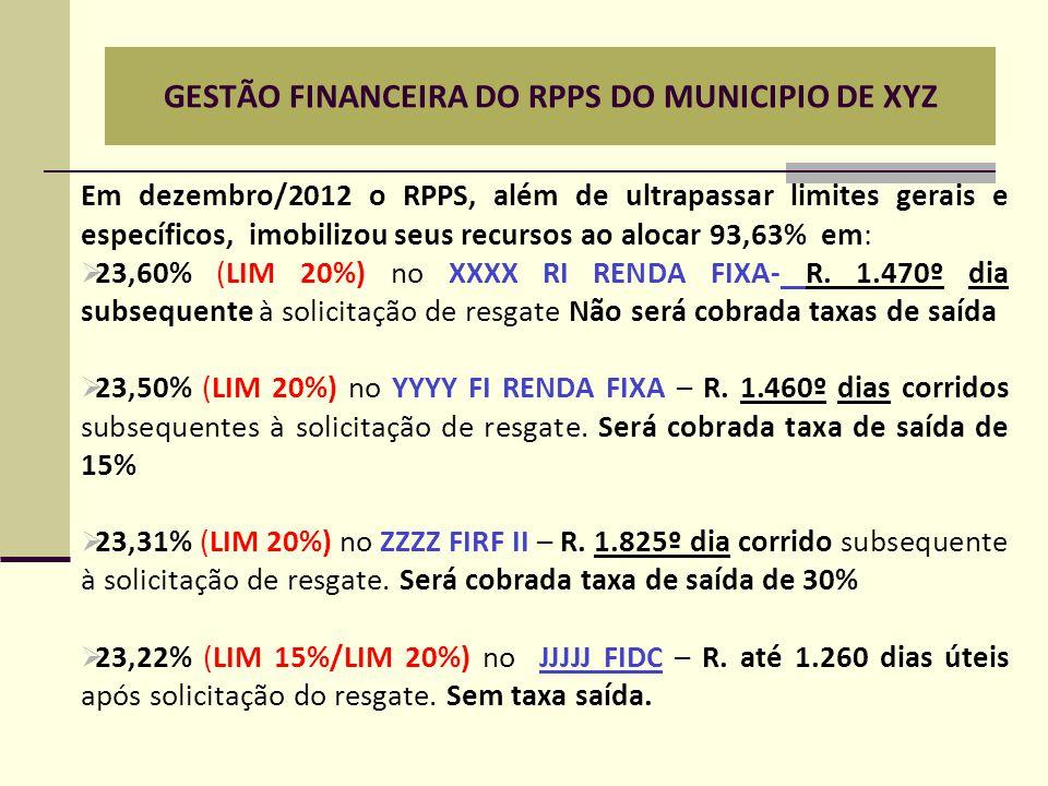 GESTÃO FINANCEIRA DO RPPS DO MUNICIPIO DE XYZ