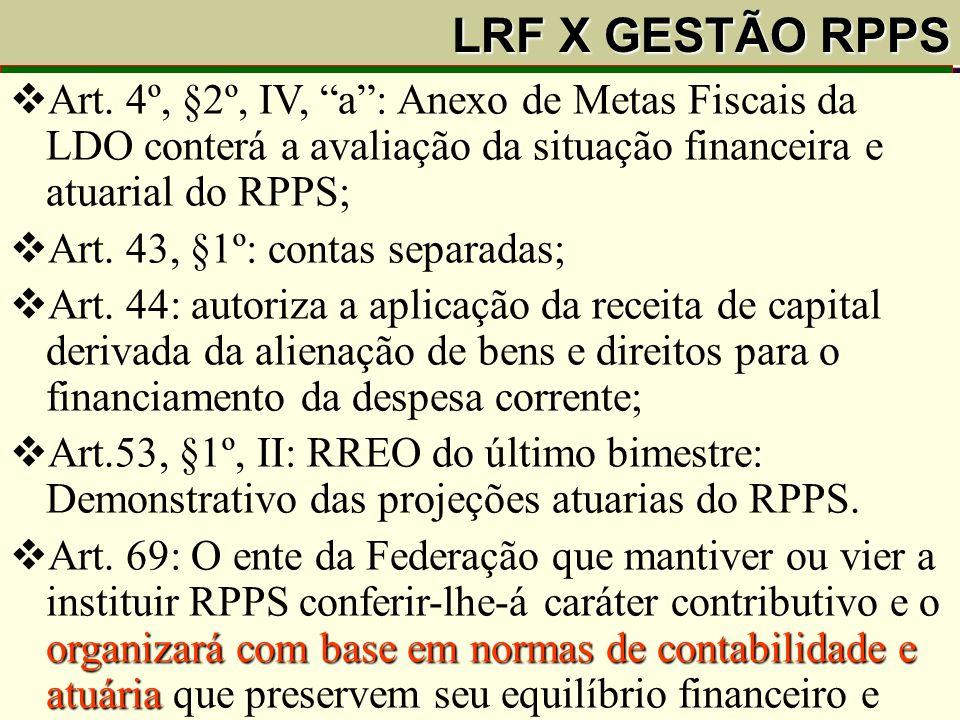 LRF X GESTÃO RPPS Art. 4º, §2º, IV, a : Anexo de Metas Fiscais da LDO conterá a avaliação da situação financeira e atuarial do RPPS;