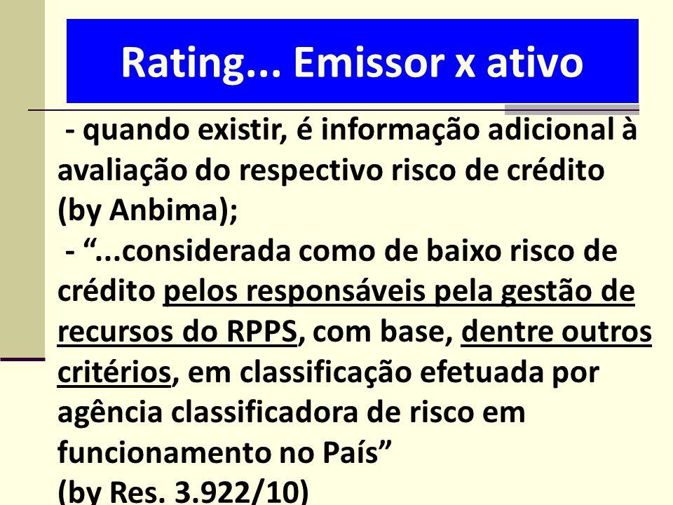 Rating... Emissor x ativo
