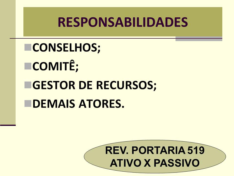 RESPONSABILIDADES CONSELHOS; COMITÊ; GESTOR DE RECURSOS;