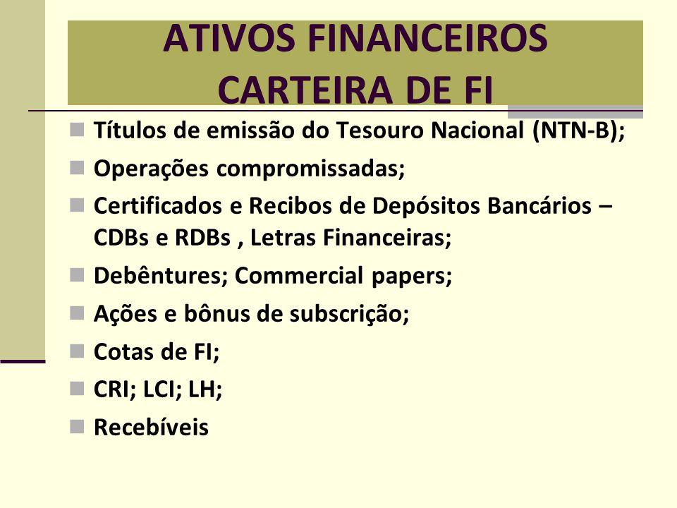 ATIVOS FINANCEIROS CARTEIRA DE FI