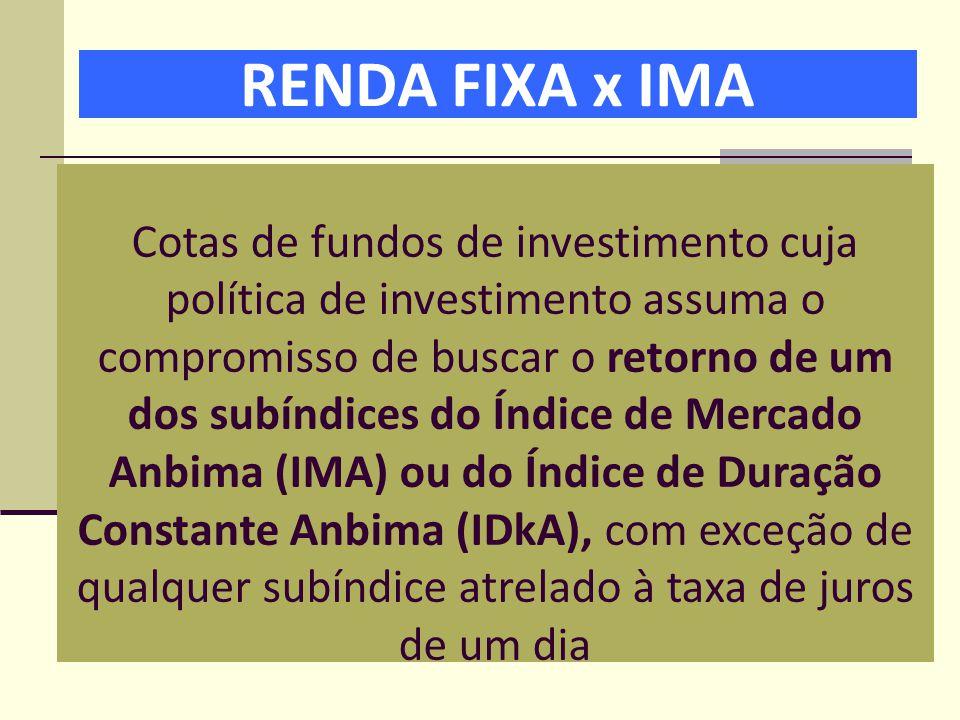 RENDA FIXA x IMA