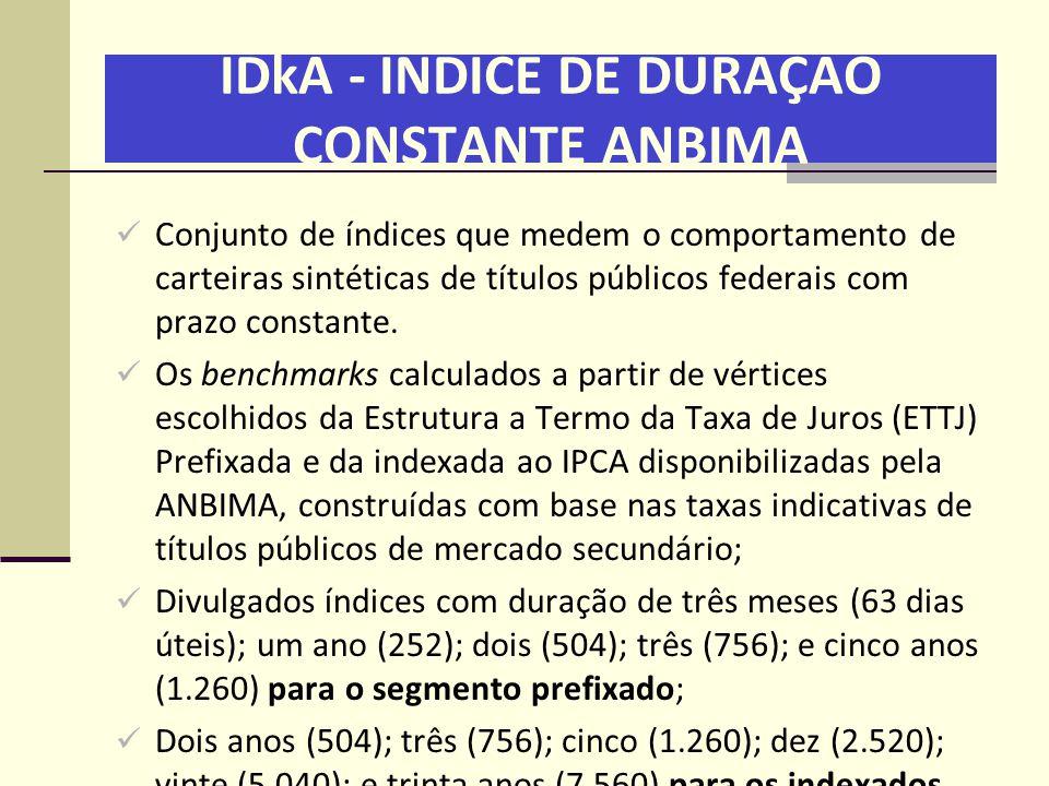 IDkA - ÍNDICE DE DURAÇÃO CONSTANTE ANBIMA