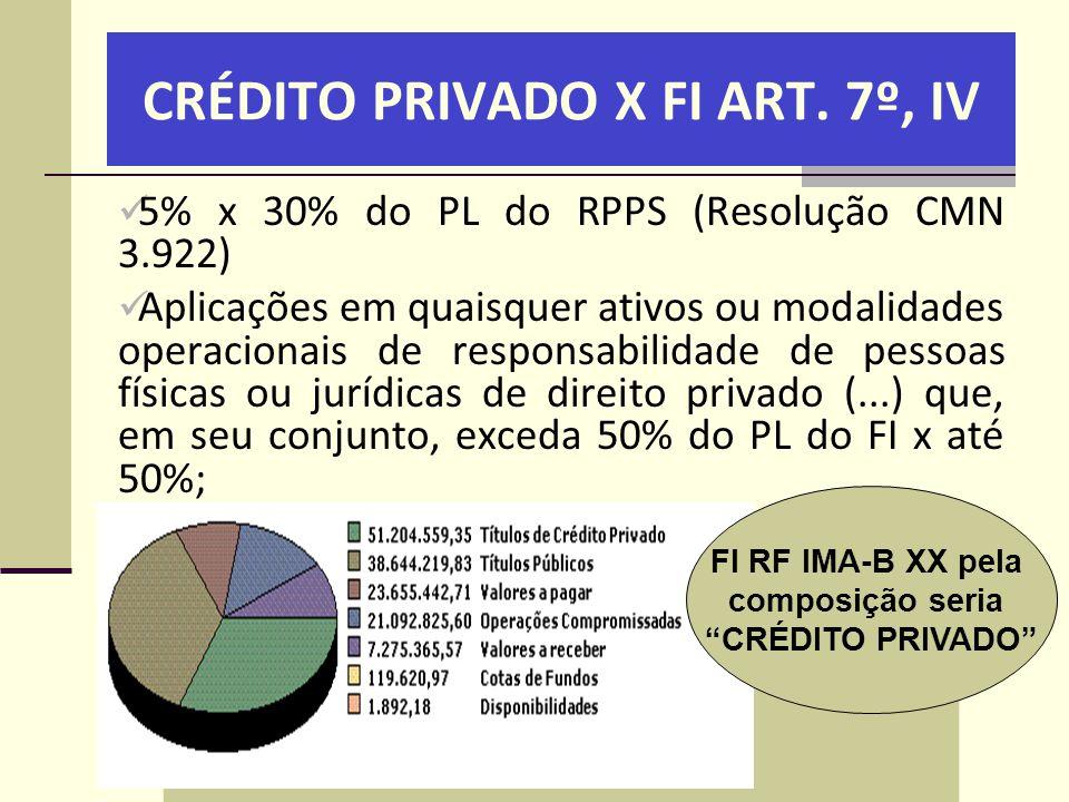 CRÉDITO PRIVADO X FI ART. 7º, IV