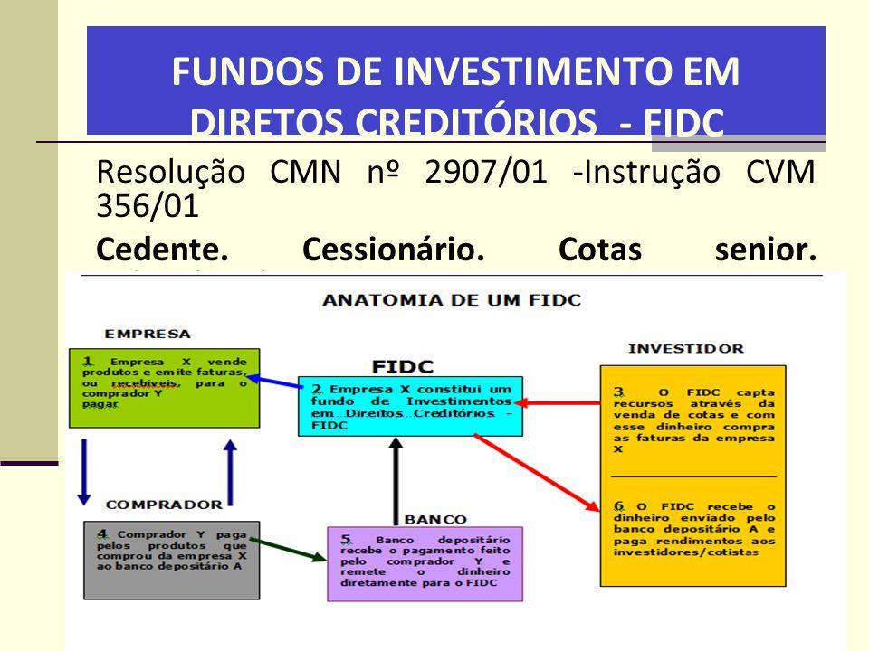 FUNDOS DE INVESTIMENTO EM DIRETOS CREDITÓRIOS - FIDC