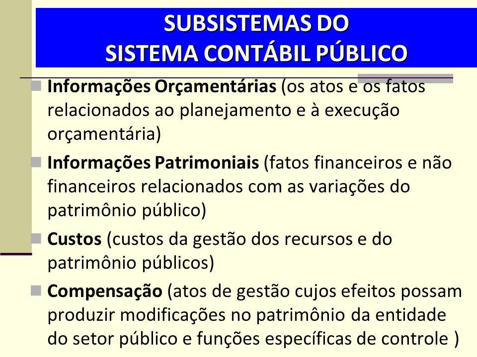SUBSISTEMAS DO SISTEMA CONTÁBIL PÚBLICO
