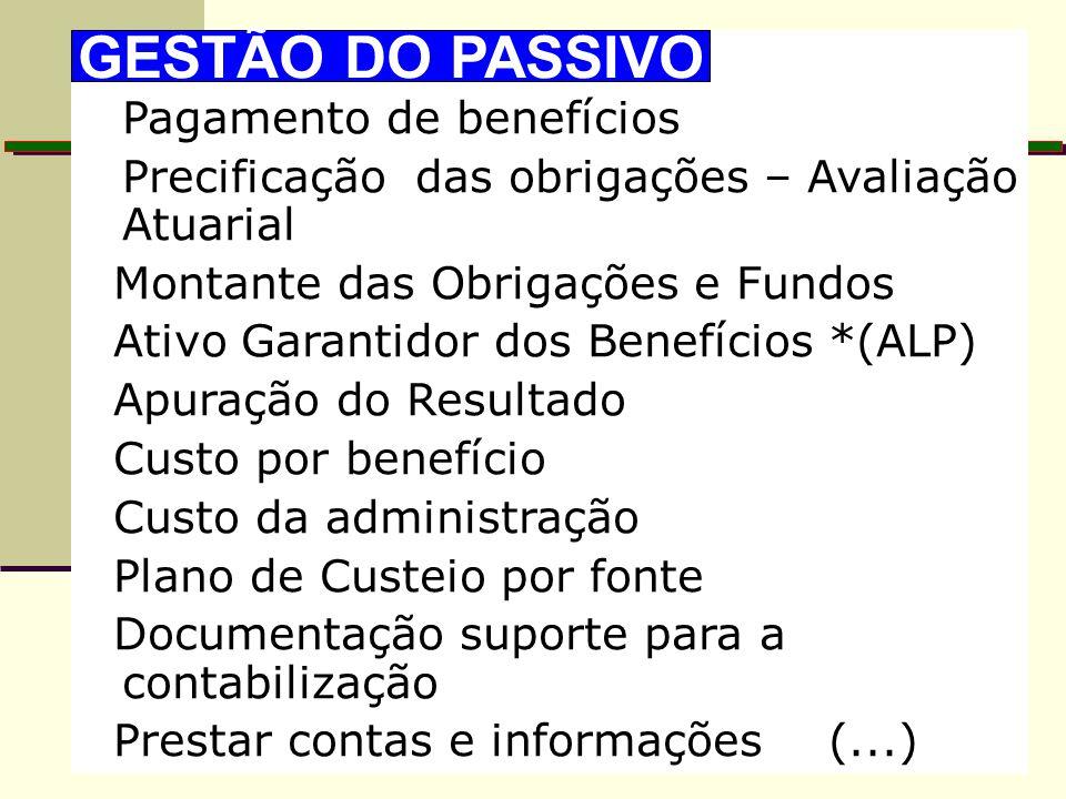 GESTÃO DO PASSIVO Pagamento de benefícios
