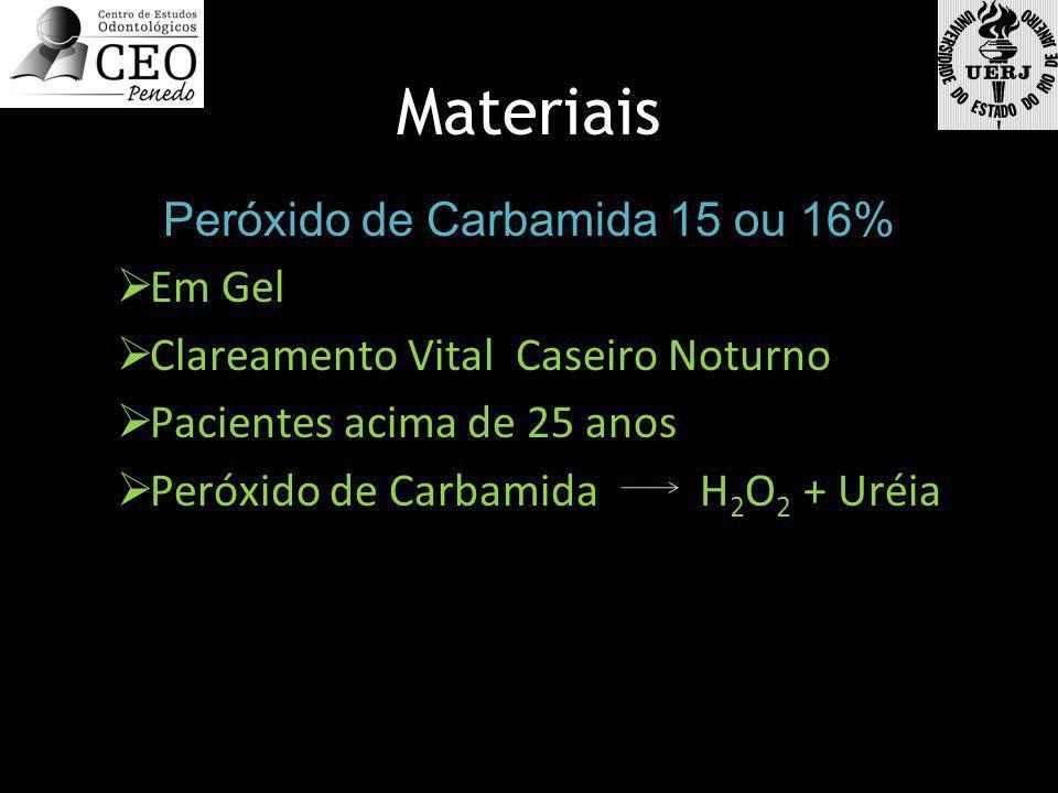 Peróxido de Carbamida 15 ou 16%