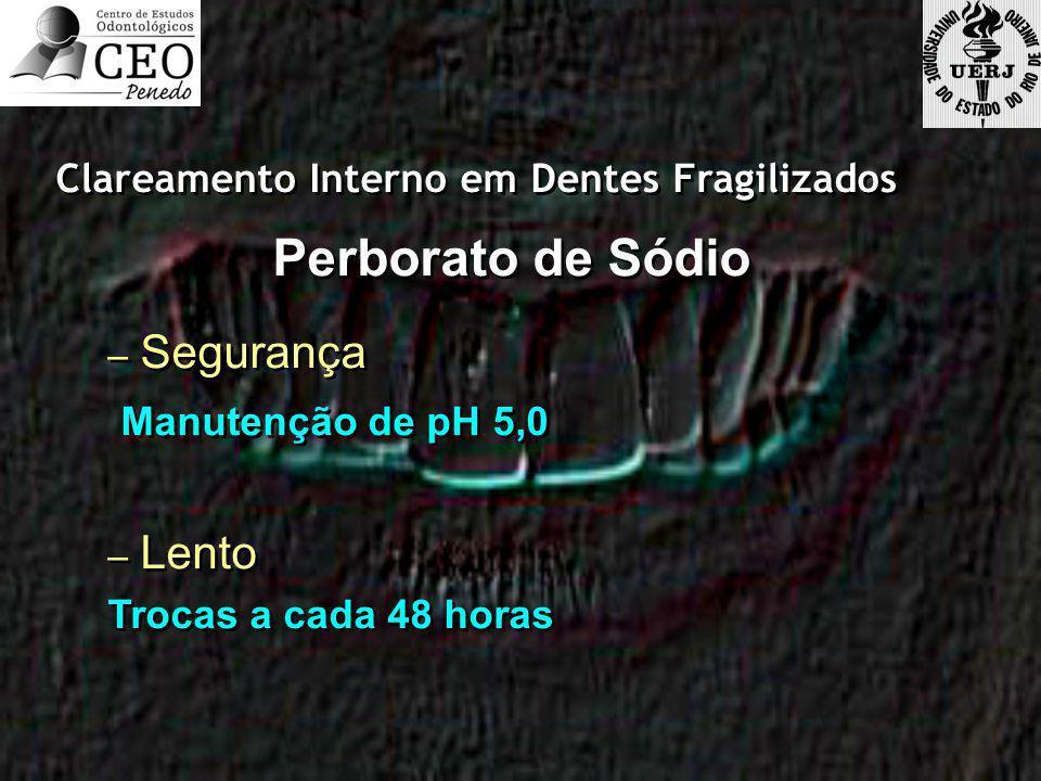 Perborato de Sódio Segurança Manutenção de pH 5,0 Lento