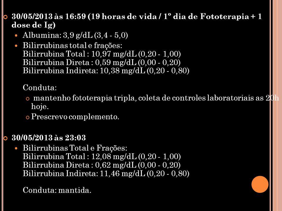 30/05/2013 às 16:59 (19 horas de vida / 1º dia de Fototerapia + 1 dose de Ig)
