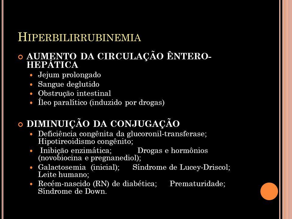 Hiperbilirrubinemia AUMENTO DA CIRCULAÇÃO ÊNTERO- HEPÁTICA