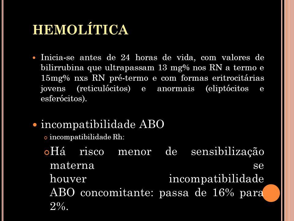 HEMOLÍTICA incompatibilidade ABO