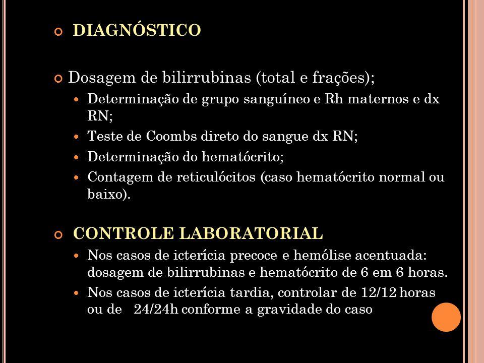 Dosagem de bilirrubinas (total e frações);