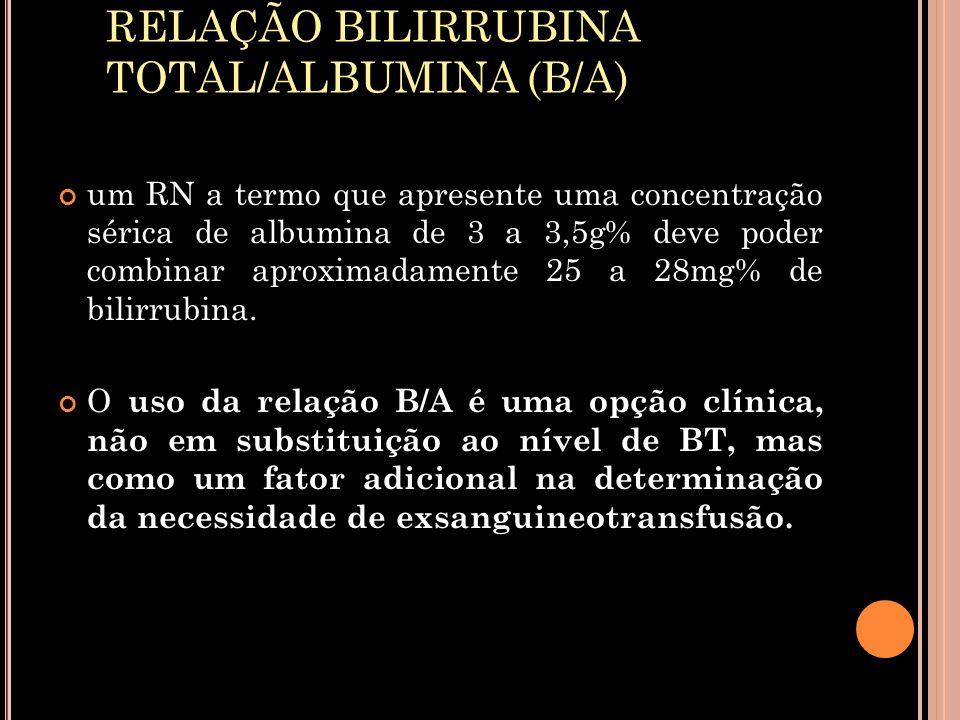 RELAÇÃO BILIRRUBINA TOTAL/ALBUMINA (B/A)