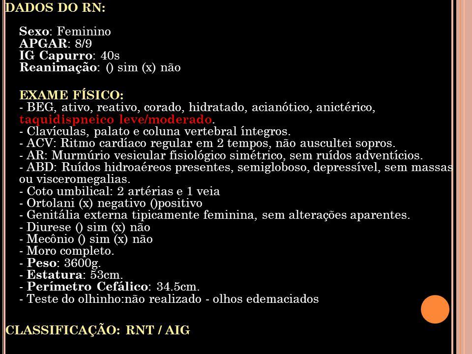 DADOS DO RN: Sexo: Feminino APGAR: 8/9 IG Capurro: 40s Reanimação: () sim (x) não EXAME FÍSICO: - BEG, ativo, reativo, corado, hidratado, acianótico, anictérico, taquidispneico leve/moderado.