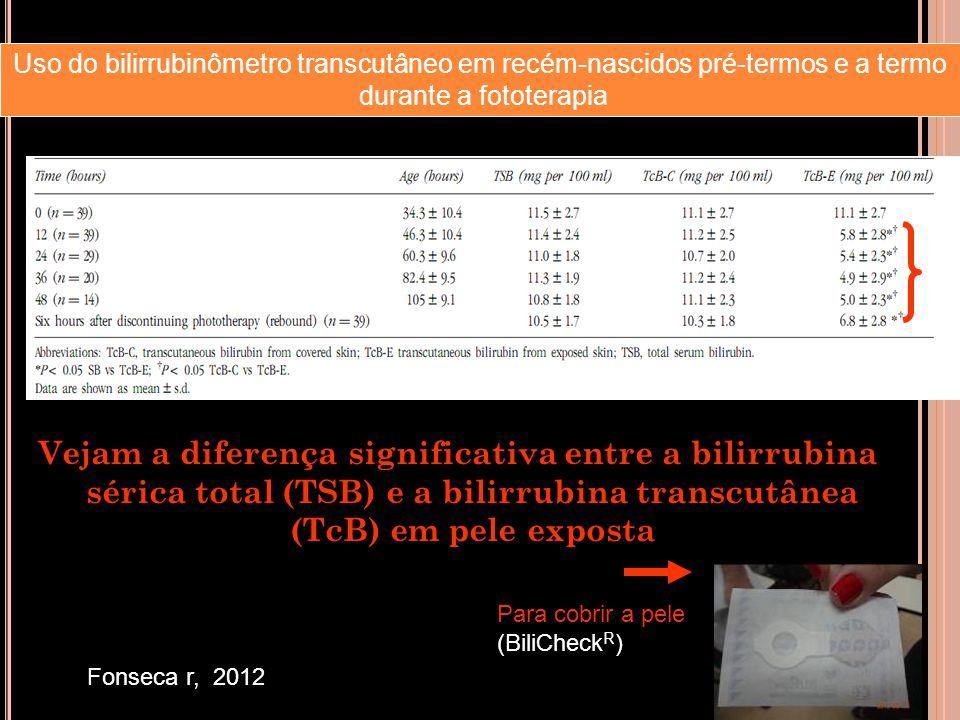 Uso do bilirrubinômetro transcutâneo em recém-nascidos pré-termos e a termo