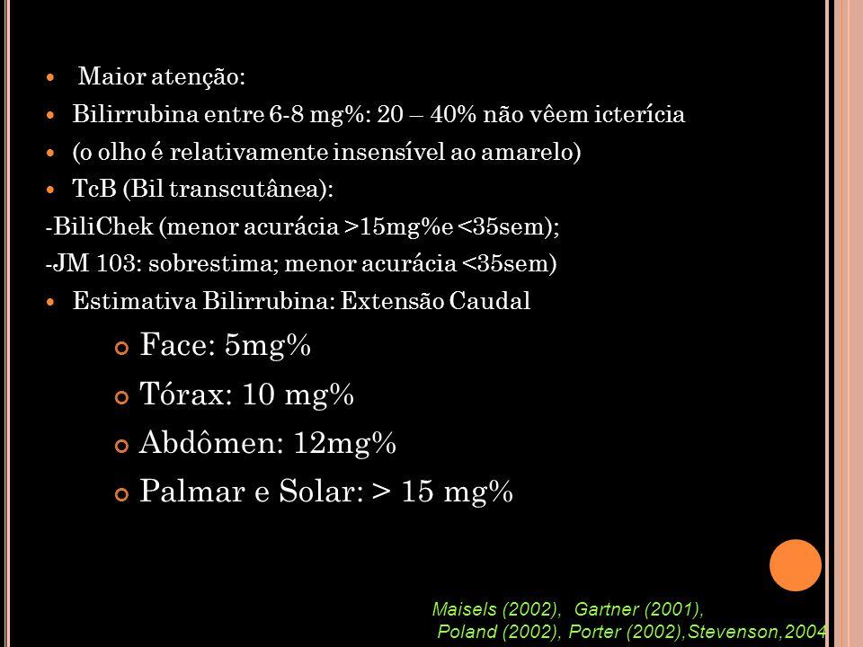 Palmar e Solar: > 15 mg%