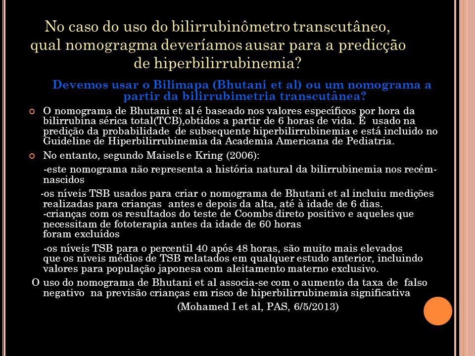 No caso do uso do bilirrubinômetro transcutâneo, qual nomogragma deveríamos ausar para a predicção de hiperbilirrubinemia