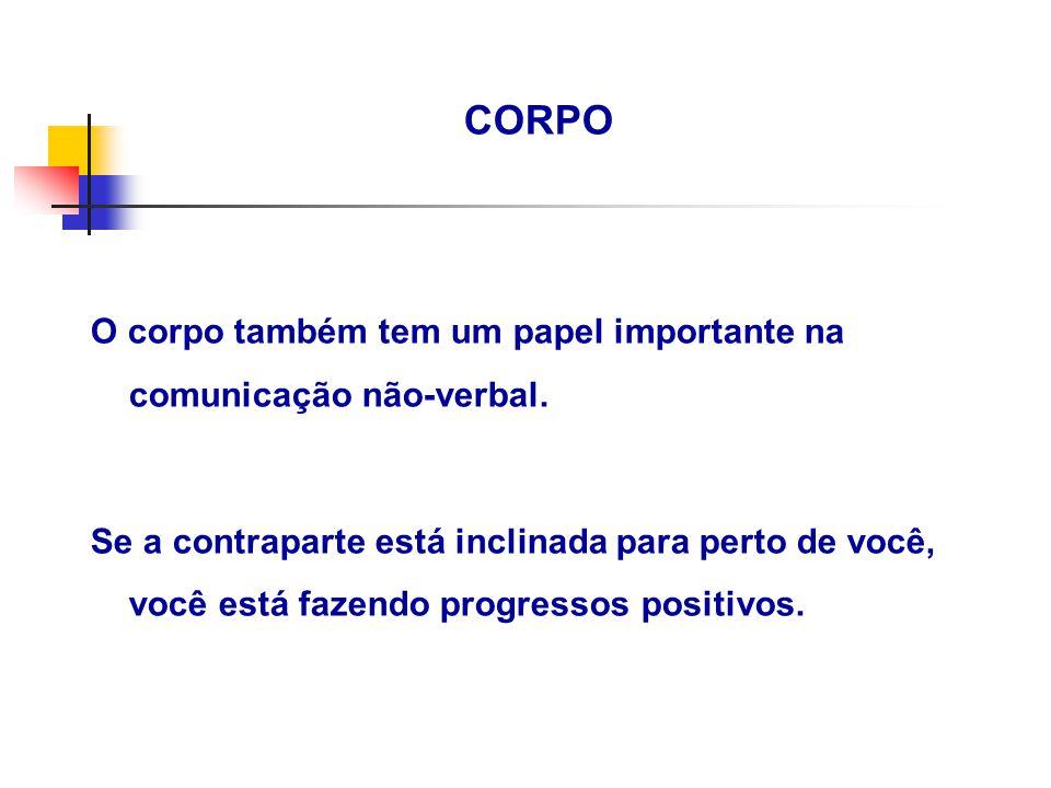 CORPO O corpo também tem um papel importante na comunicação não-verbal.