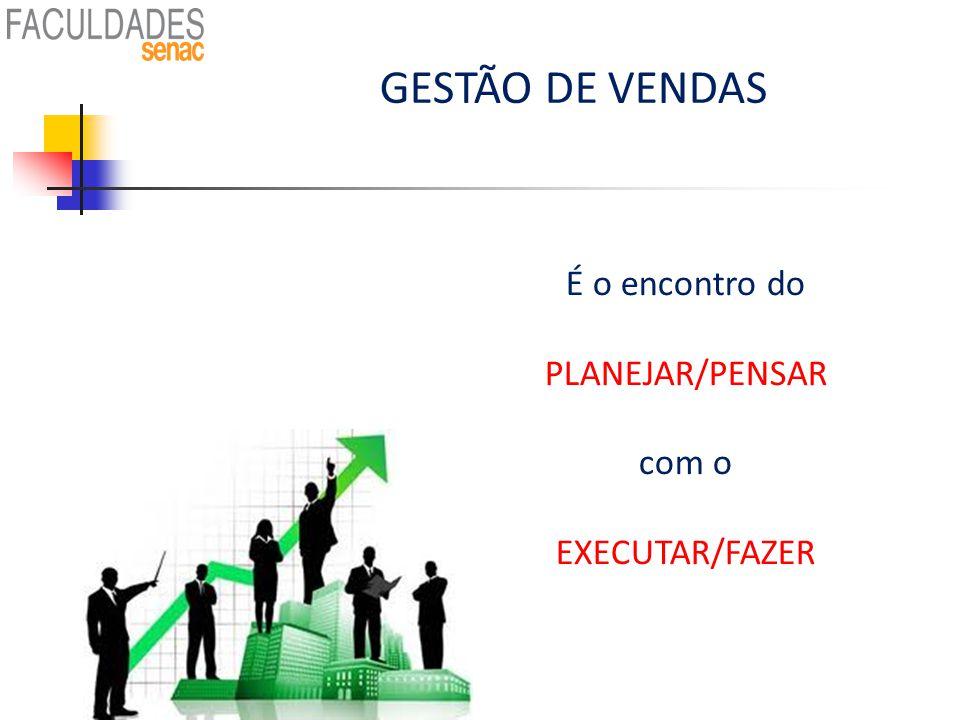 GESTÃO DE VENDAS É o encontro do PLANEJAR/PENSAR com o EXECUTAR/FAZER