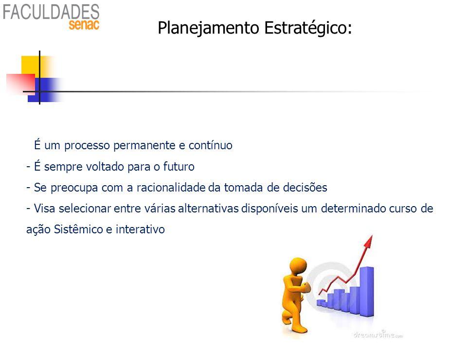 Planejamento Estratégico: