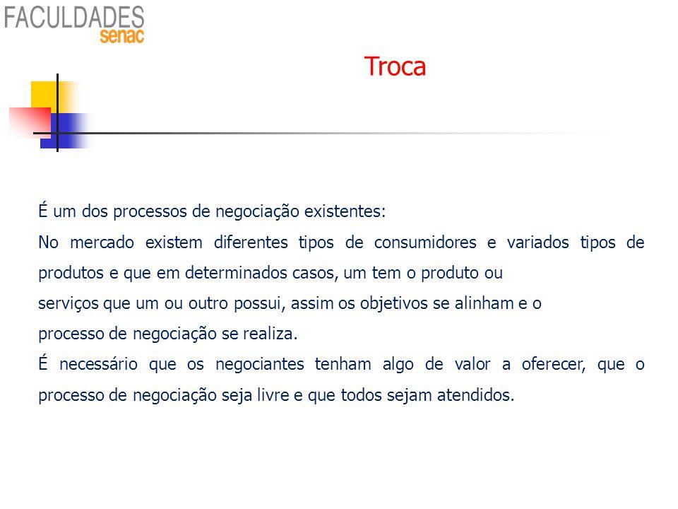 Troca É um dos processos de negociação existentes: