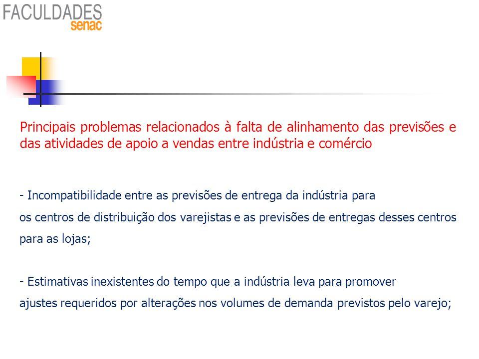 Principais problemas relacionados à falta de alinhamento das previsões e das atividades de apoio a vendas entre indústria e comércio