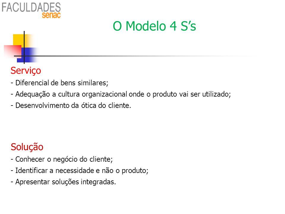 O Modelo 4 S's Serviço Solução - Diferencial de bens similares;