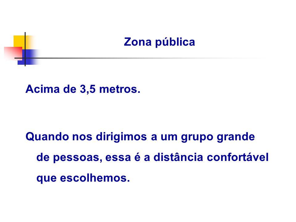 Zona pública Acima de 3,5 metros.