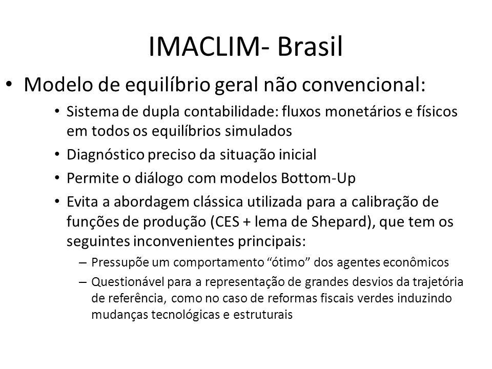 IMACLIM- Brasil Modelo de equilíbrio geral não convencional: