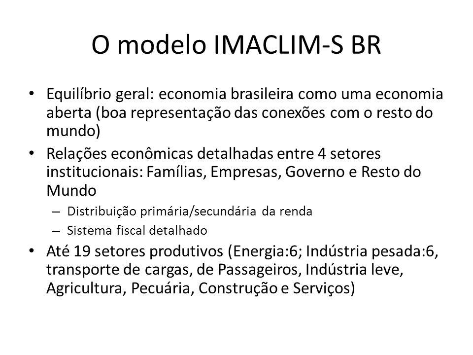 O modelo IMACLIM-S BR Equilíbrio geral: economia brasileira como uma economia aberta (boa representação das conexões com o resto do mundo)