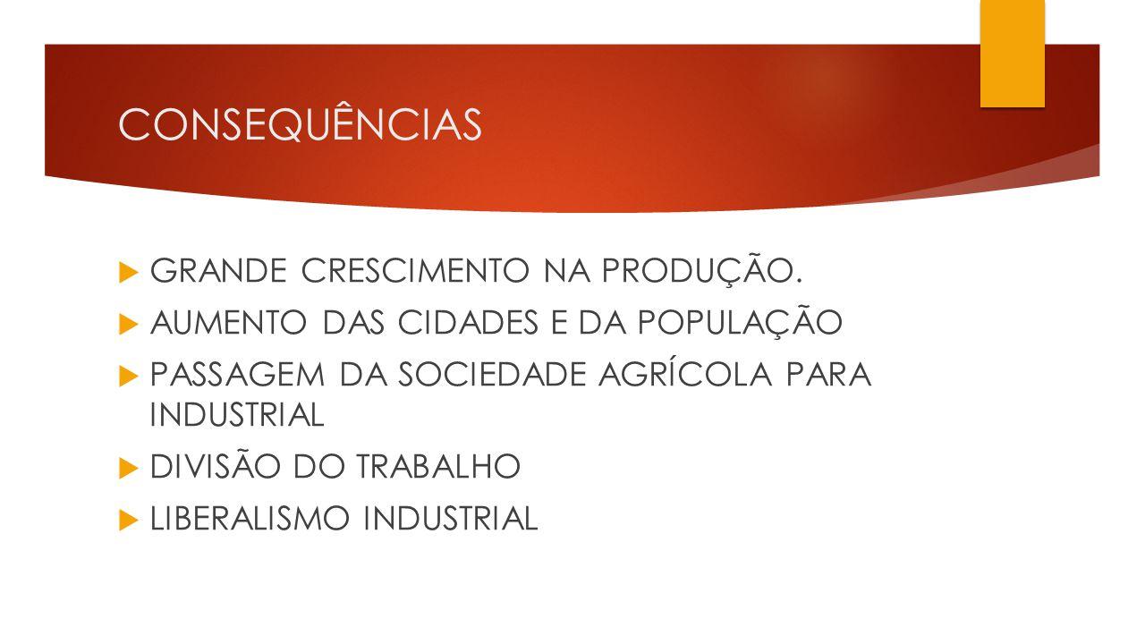 CONSEQUÊNCIAS GRANDE CRESCIMENTO NA PRODUÇÃO.
