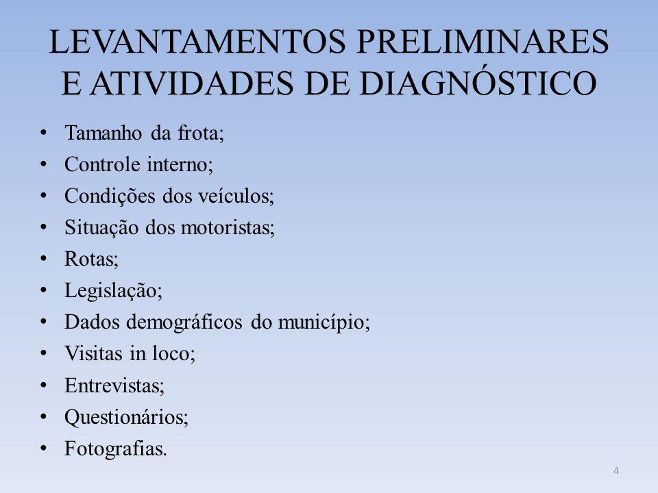 LEVANTAMENTOS PRELIMINARES E ATIVIDADES DE DIAGNÓSTICO