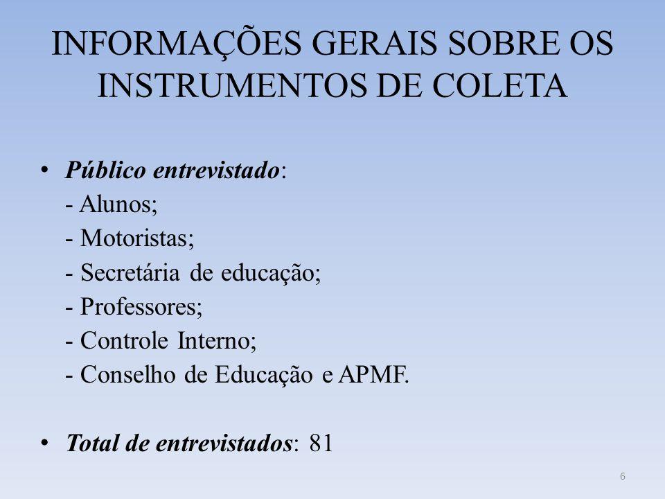 INFORMAÇÕES GERAIS SOBRE OS INSTRUMENTOS DE COLETA