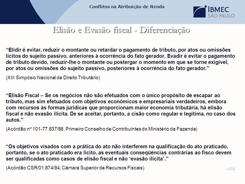Elisão e Evasão fiscal - Diferenciação