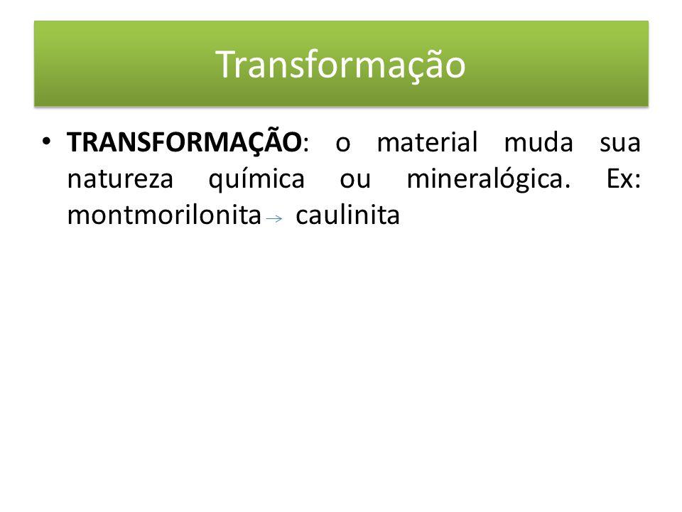 Transformação TRANSFORMAÇÃO: o material muda sua natureza química ou mineralógica.